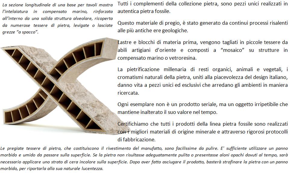 Tavoli In Pietra Per Interni.Tavolino Da Salotto In Pietra Fossile E Vetro